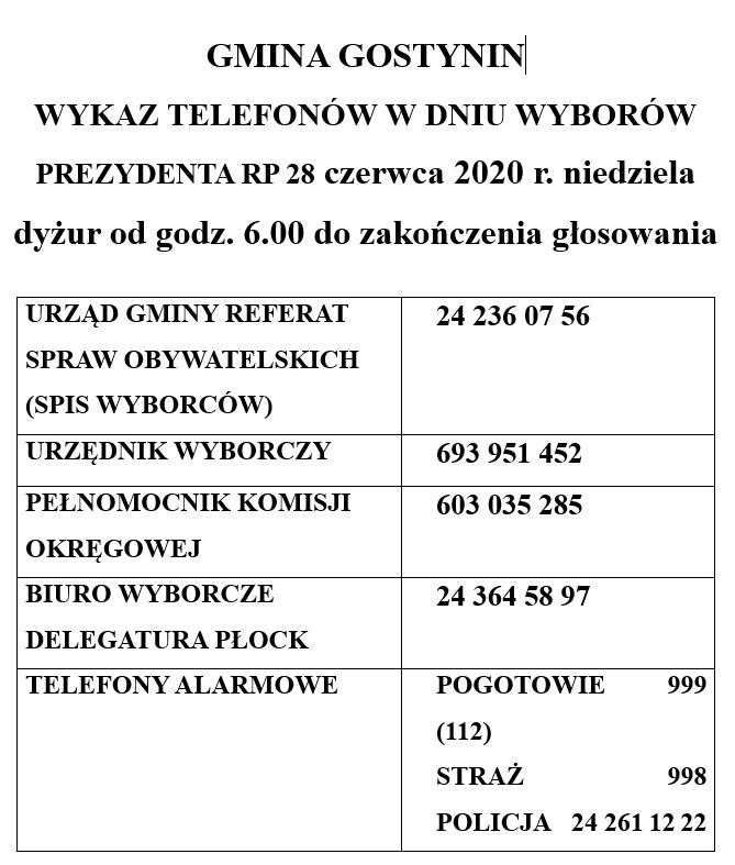 Wykaz telefonów w dniu Wyborów Prezydenta RP 28 czerwca 2020 r.